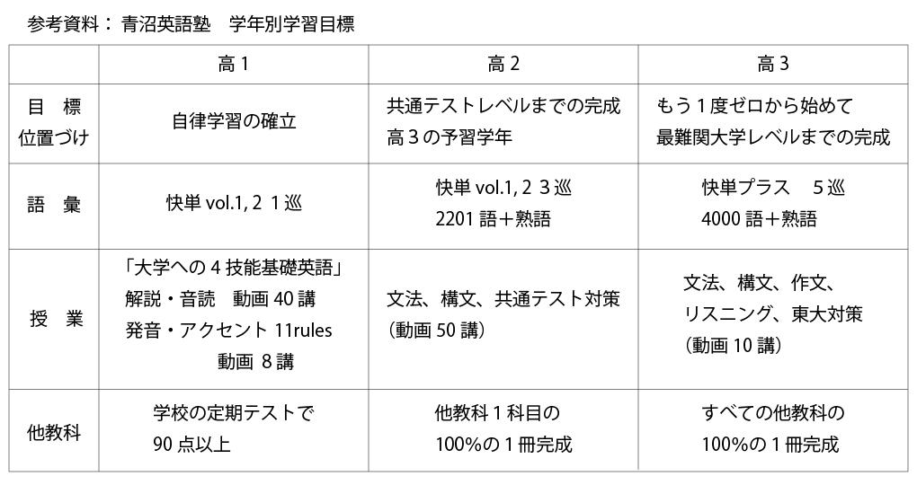 shiryo02